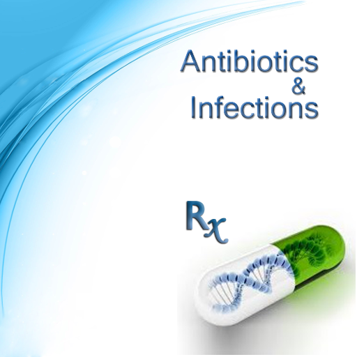 Kmcpesh Apps Antibiotics Infections product image