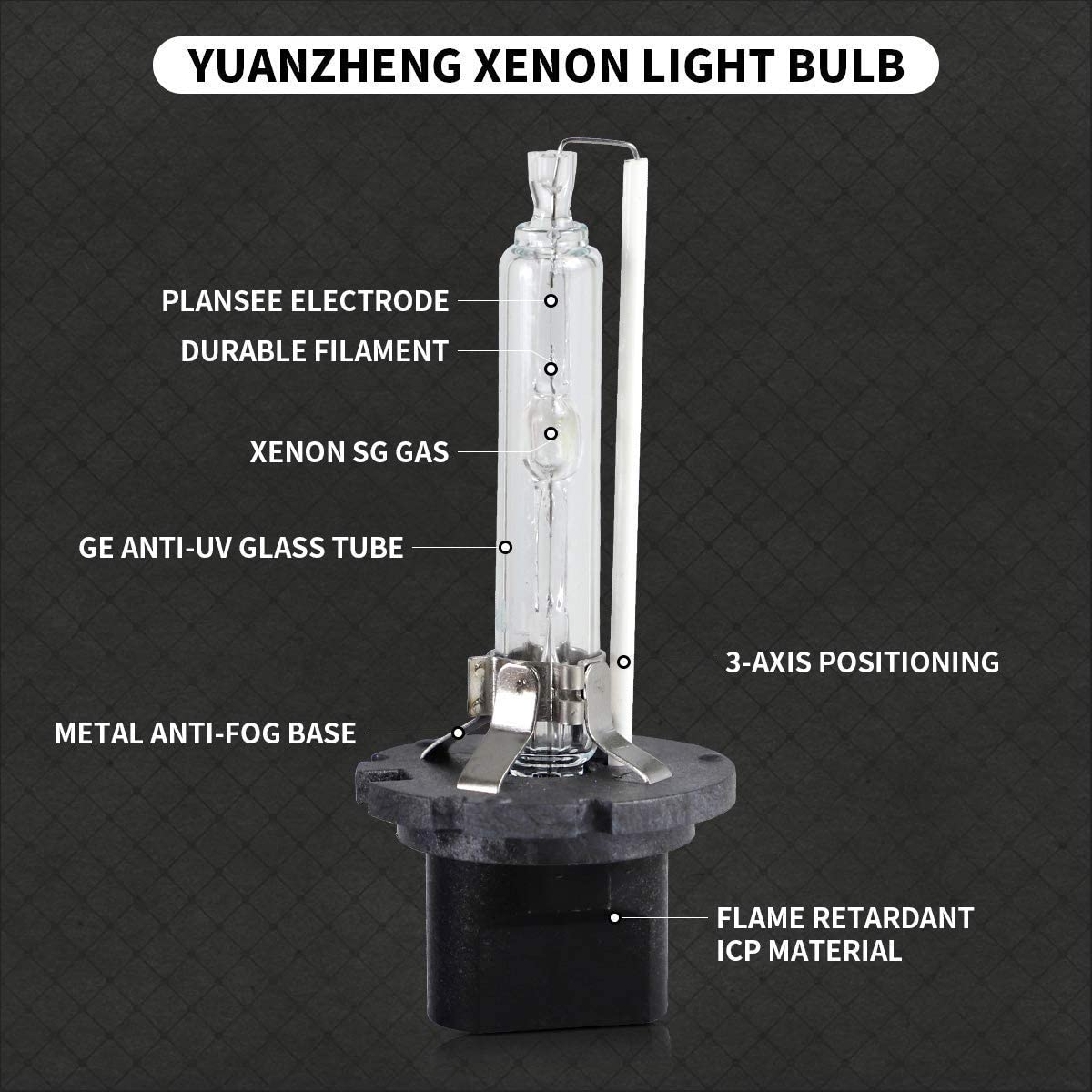 12V 35W 6000K 3200Lm VLAND D2H Xenon Bulb Conversion Kit with Ballasts for Projector Headlights Compatible with D2S D2R D4S 2 Set