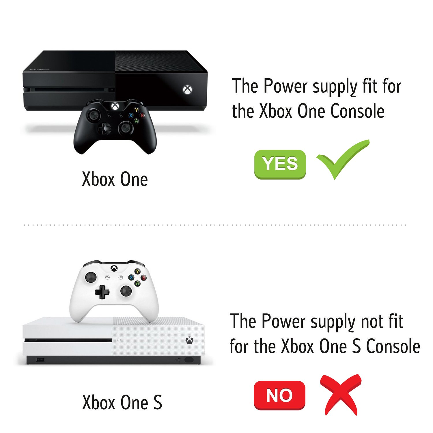 Xbox One Power Supply, Ultra-Quiet AC Adapter Power Supply Cord Replacement Charger for Xbox One, 100-240V Global Universal Adapter Black