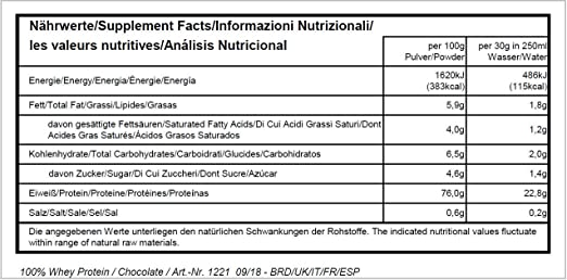 All Stars 100% Whey Protein Chocolate - 2270 gr: Amazon.es ...
