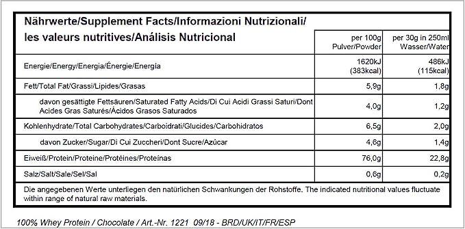 All Stars 100% Whey Protein Chocolate - 2270 gr: Amazon.es: Salud y ...