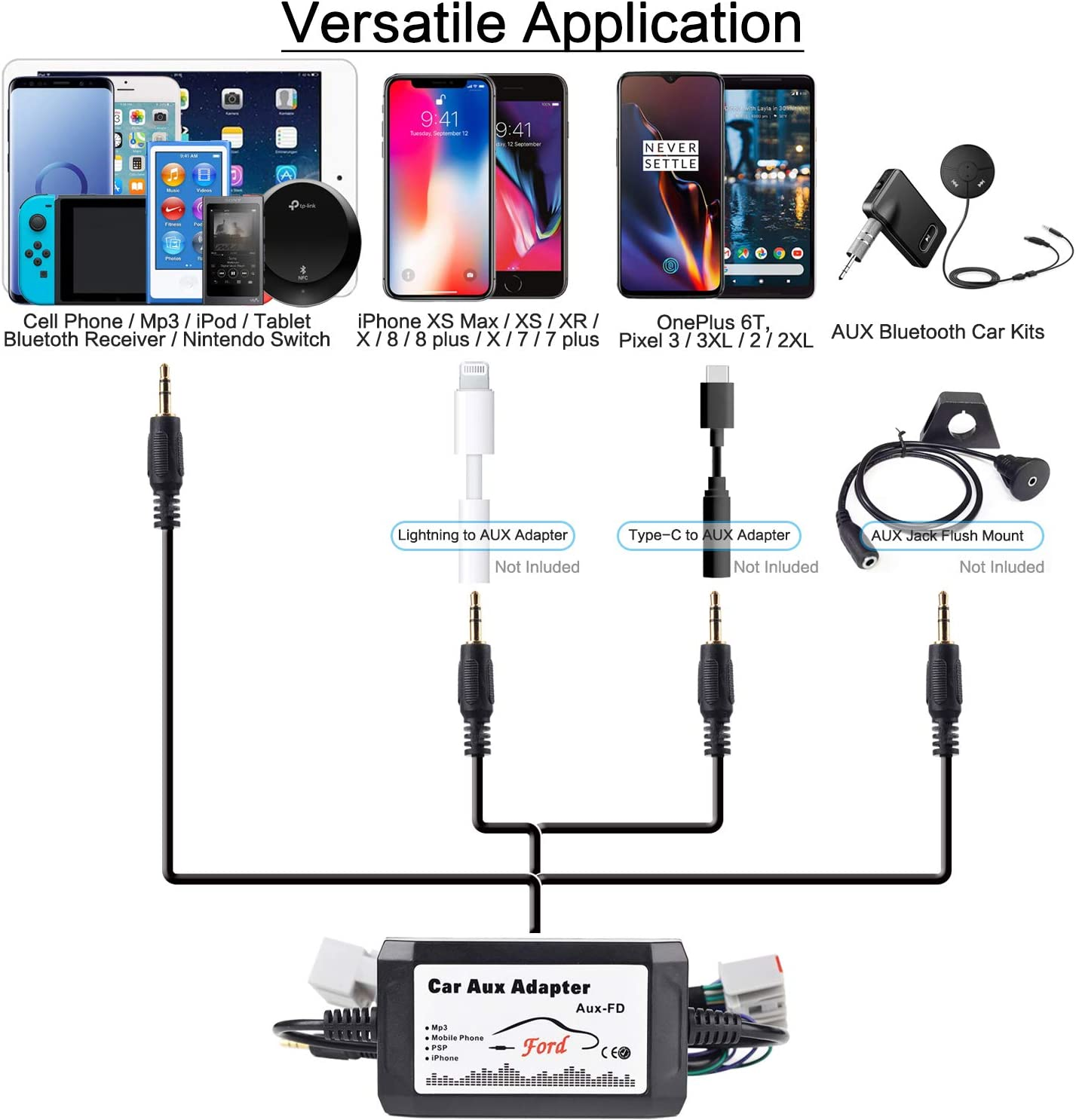 amazon.com: apps2car car stereo aux adapter audio cable for ford ... ford ipod auxiliary wiring diagram aux jack wiring diagram amazon.com