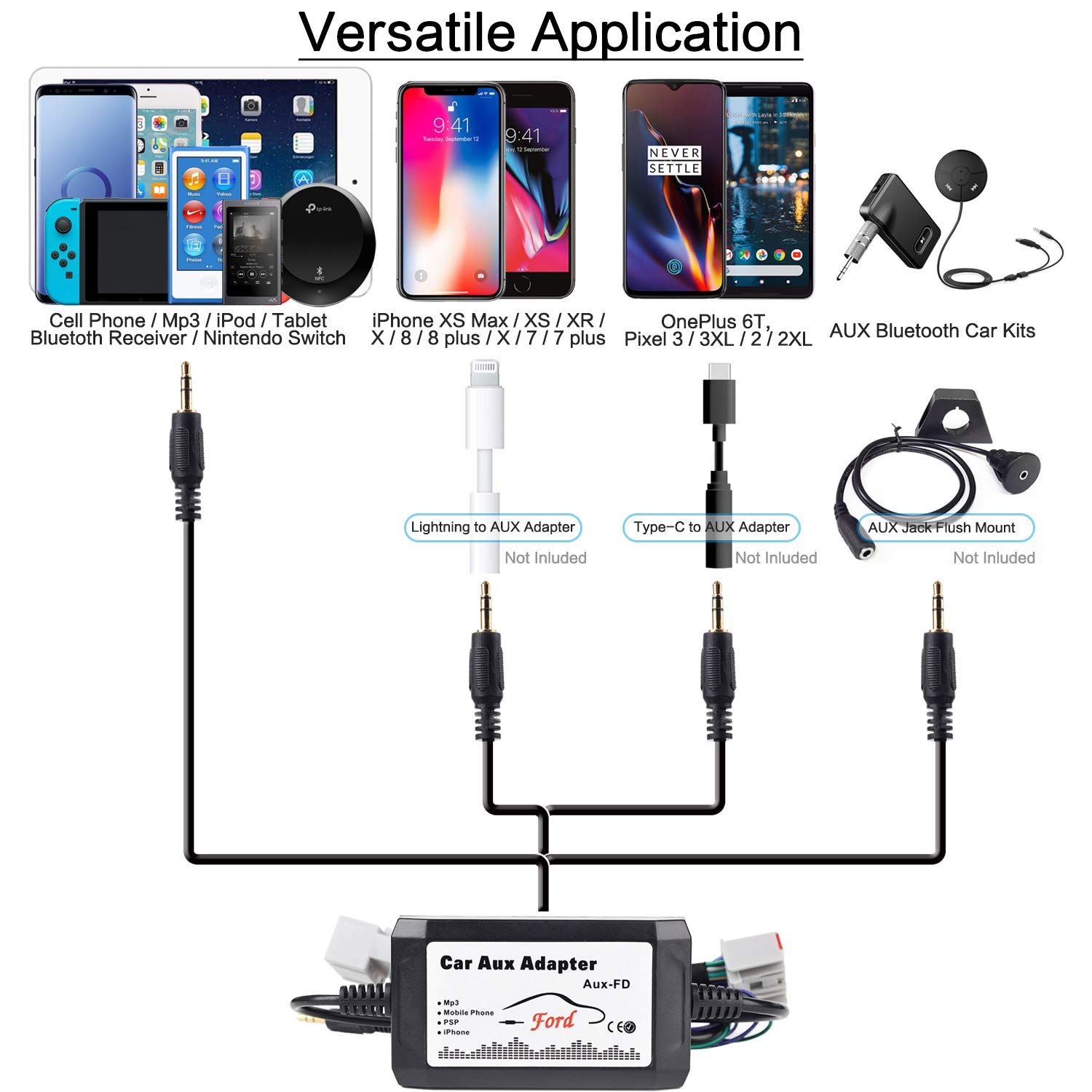 Apps2car Car Stereo Aux Adapter Audio Cable For Ford Wire Harness Bmw Phone Cradle F150 F250 F350 F550 Edge Expedition Explorer Focus Freestyle Mustang Sport Trac Lincoln Mercury Cd Auxiliary Input Jack Adapters Cell Phones