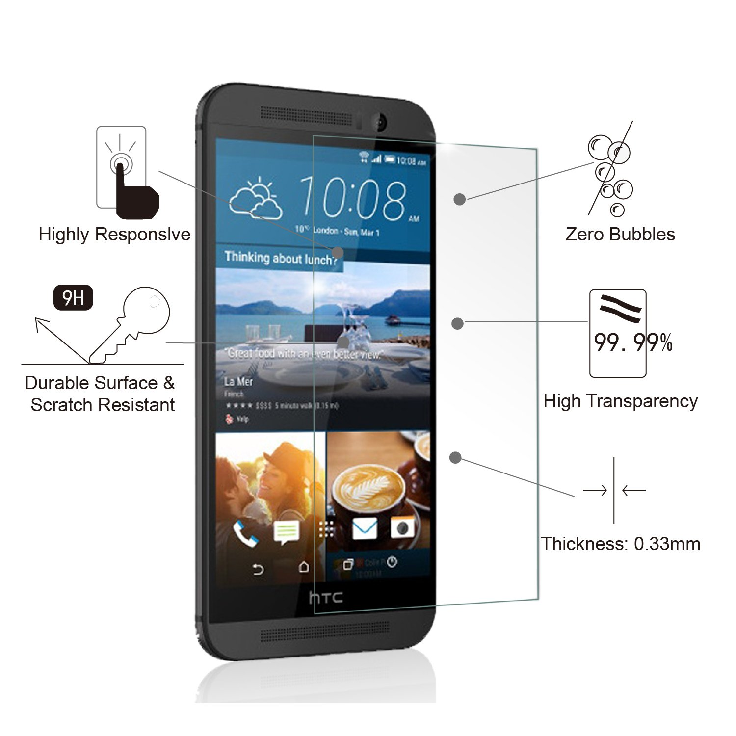 Htc One Diagram Detailed Schematic Diagrams Desire S Circuit Screen Enthusiast Wiring U2022 Features