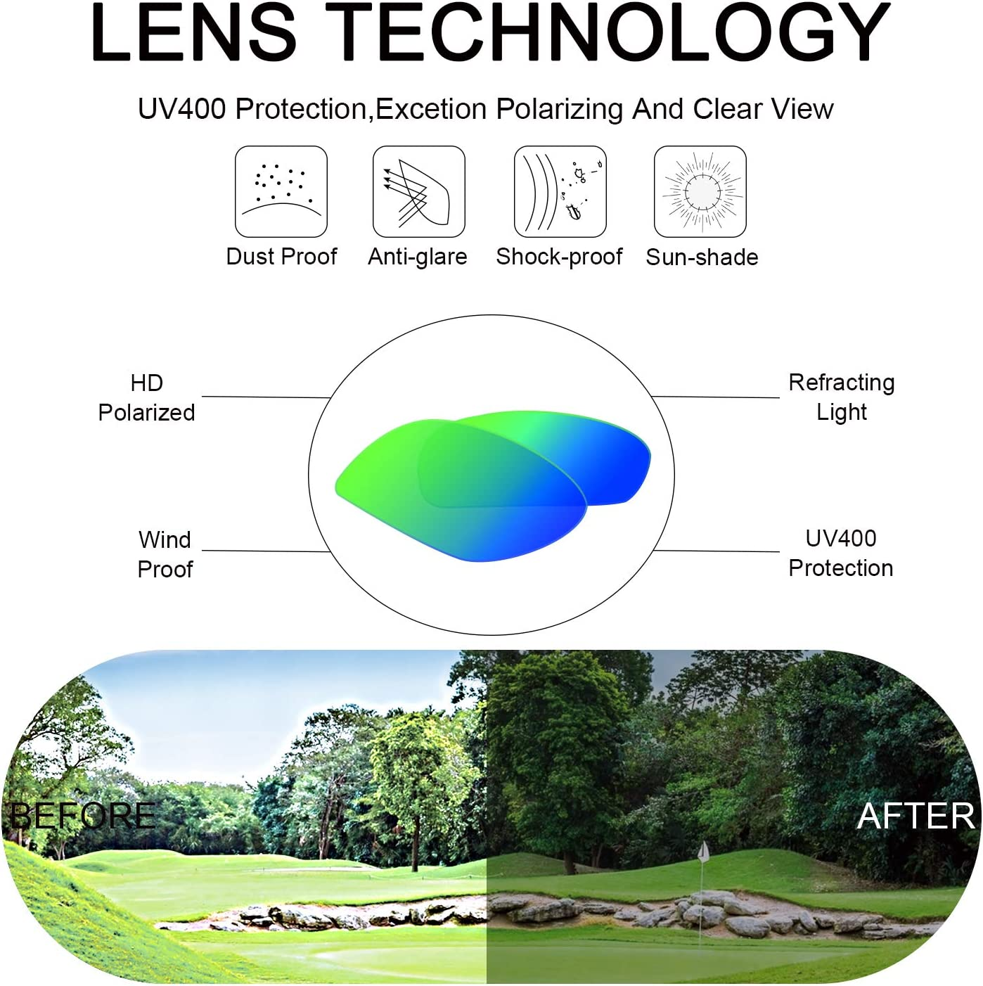 DUIDY Polarized Sports Sunglasses for Men Women Cycling Running Fishing Golf Baseball Softball Tennis UV Protection