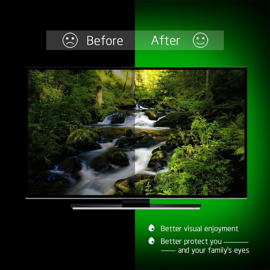 Achivy TV Backlight Kit USB Strip