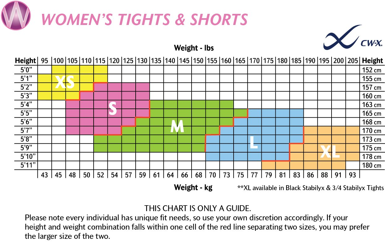 CW-X Women's 3/4 Performx Tights, Grey/Pink/Turquoise, X-Small by CW-X (Image #5)
