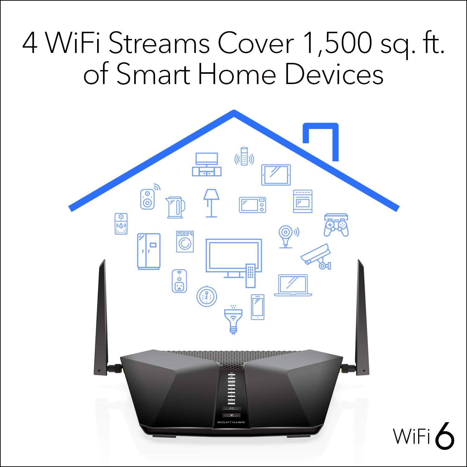 NETGEAR Nighthawk 4-Stream AX4 WiFi 6 Router with 4G LTE Built-in Modem ft Up to 1.8Gbps Coverage | 1,500 sq AX1800 WiFi LAX20