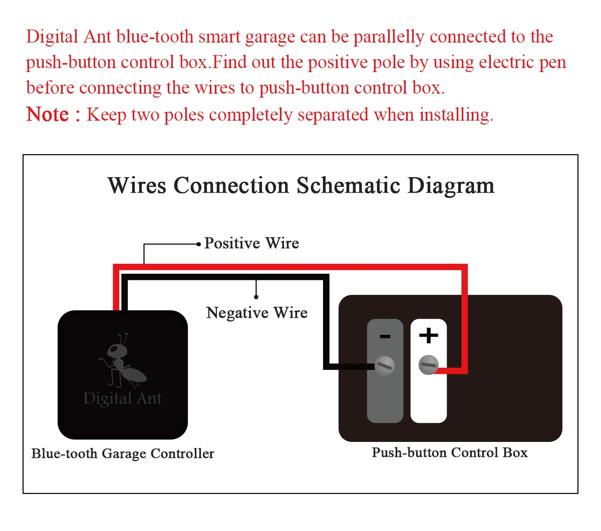 Digital Ant Wireless Smart Garage Opener Bluetooth Marantec Door Wiring Diagram Compatible With Ios Or Android Phones 16 Bit Aes Security Encryption