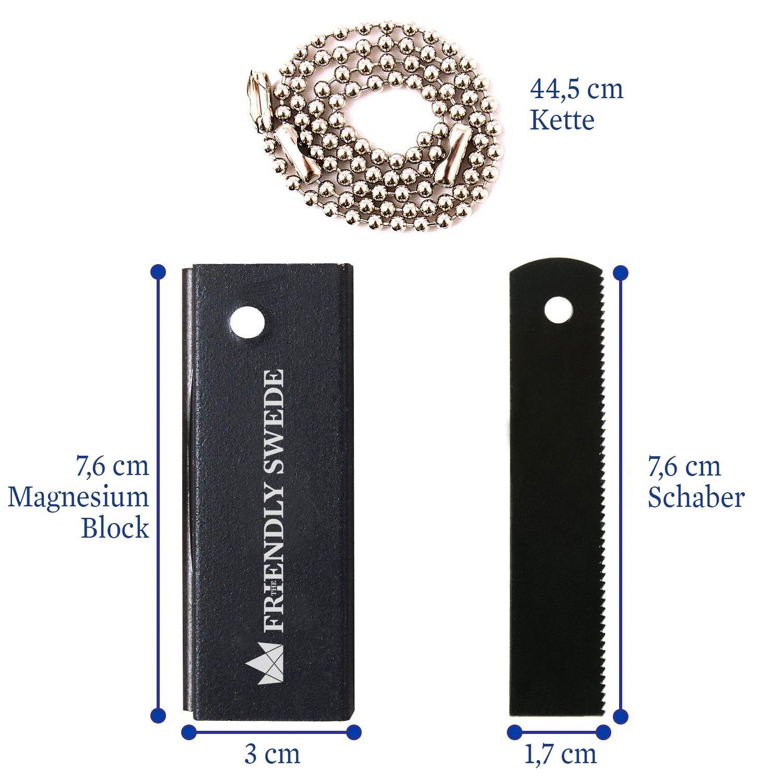 Magnesium striking strip