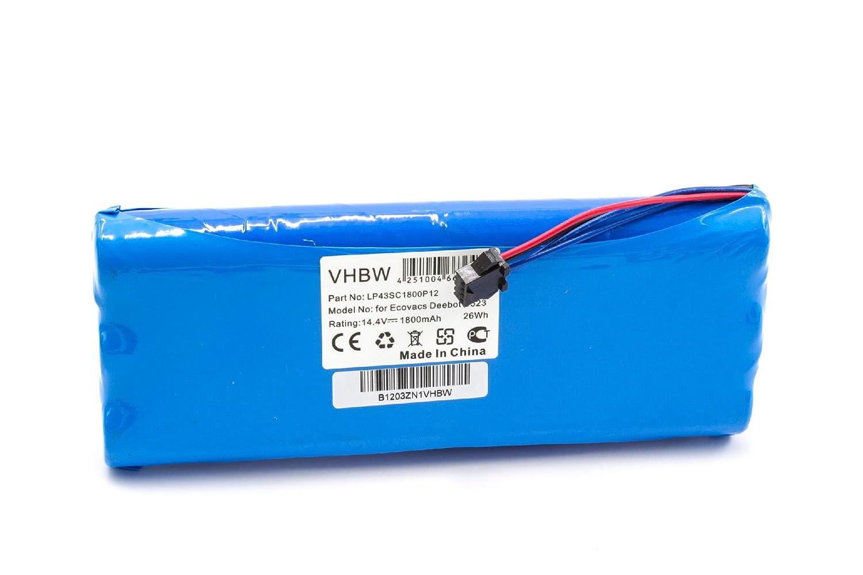 vhbw NiMH Batteria 1800mAh (14.4V) per Aspirapolvere Ecovacs Deebot D523, D540, D550, D560, D570, D580, D79 come LP43SC1800P12. VHBW4251004663647