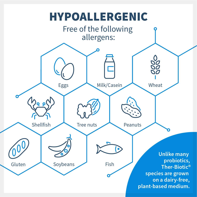 Klaire Labs Ther-Biotic Complete Probiotic - 25 Billion High CFU Blend, The Original Hypoallergenic Probiotic for Men & Women, Dairy-Free (60 Capsules) by Klaire Labs (Image #5)