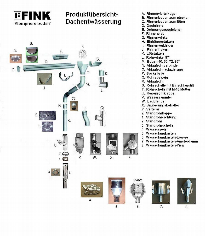 Regenwasserverteiler Titanzink links in den Gr/ö/ßen 80 und 100 mm gro/ß