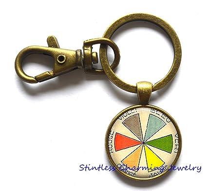 Amazon Com Retro Artist Keychain Vintage French Color Wheel Key