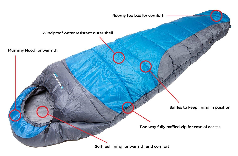 MountainShack - Saco de dormir ideal para acampadas y senderismo con mochila de transporte: Amazon.es: Deportes y aire libre