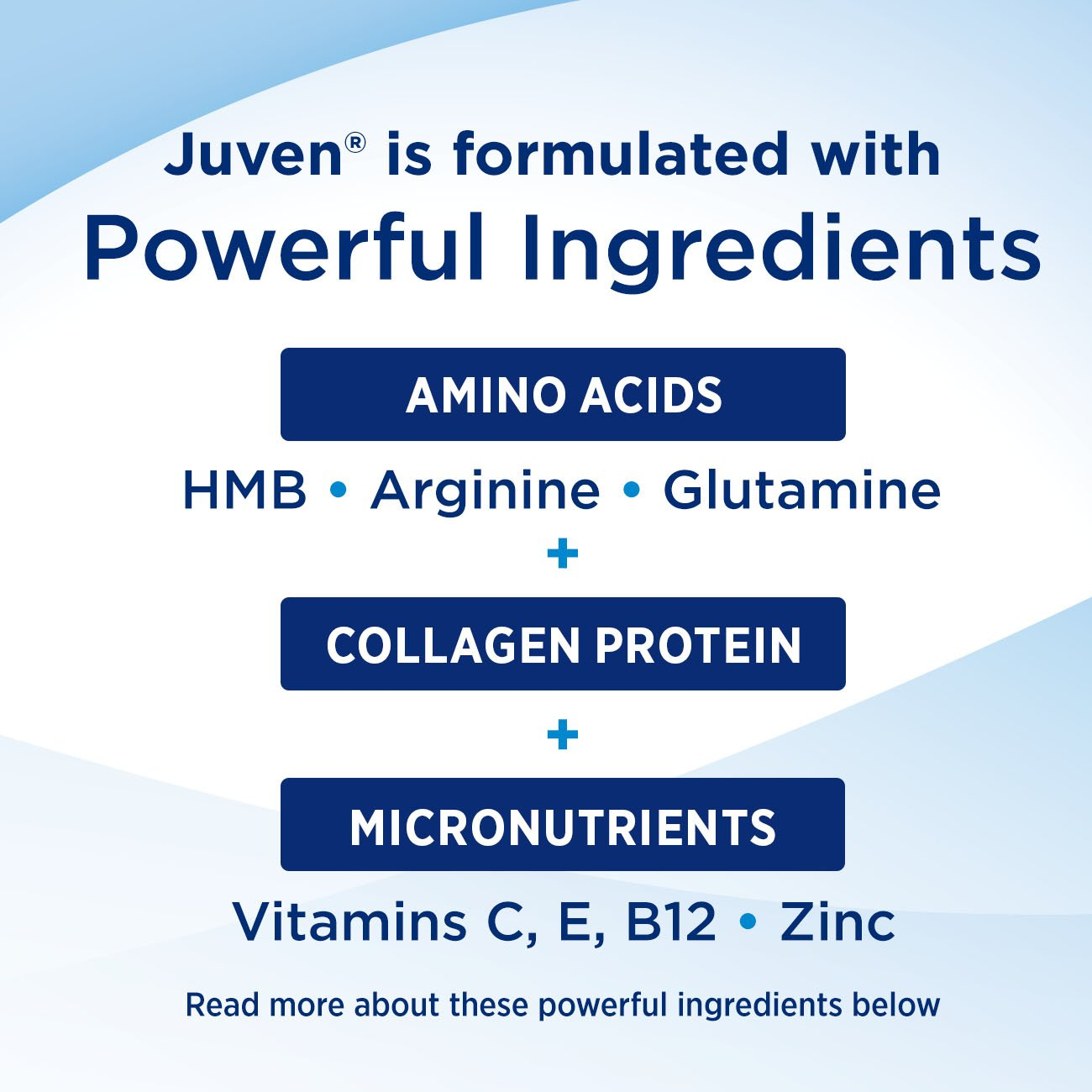 Juven Therapeutic Nutrition Drink Mix Powder for Wound Healing Includes Collagen Protein, Unflavored, 30 Count by Juven (Image #4)