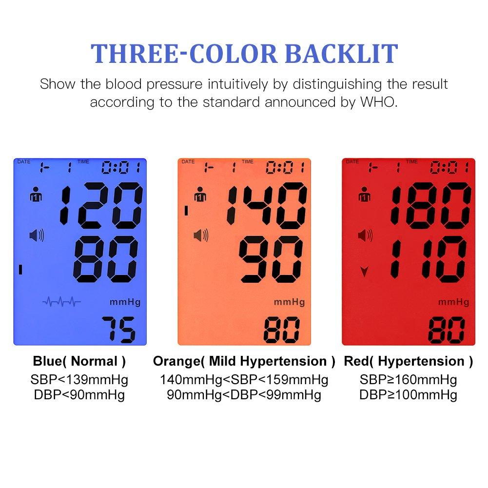 Ikeepi Tensiómetro de Brazo Automáticos y Detector de Arritmia para Dos Usuarios (2 x 90 Memorias), Monitor de Presión Arterial Eléctrico Digital LCD ...