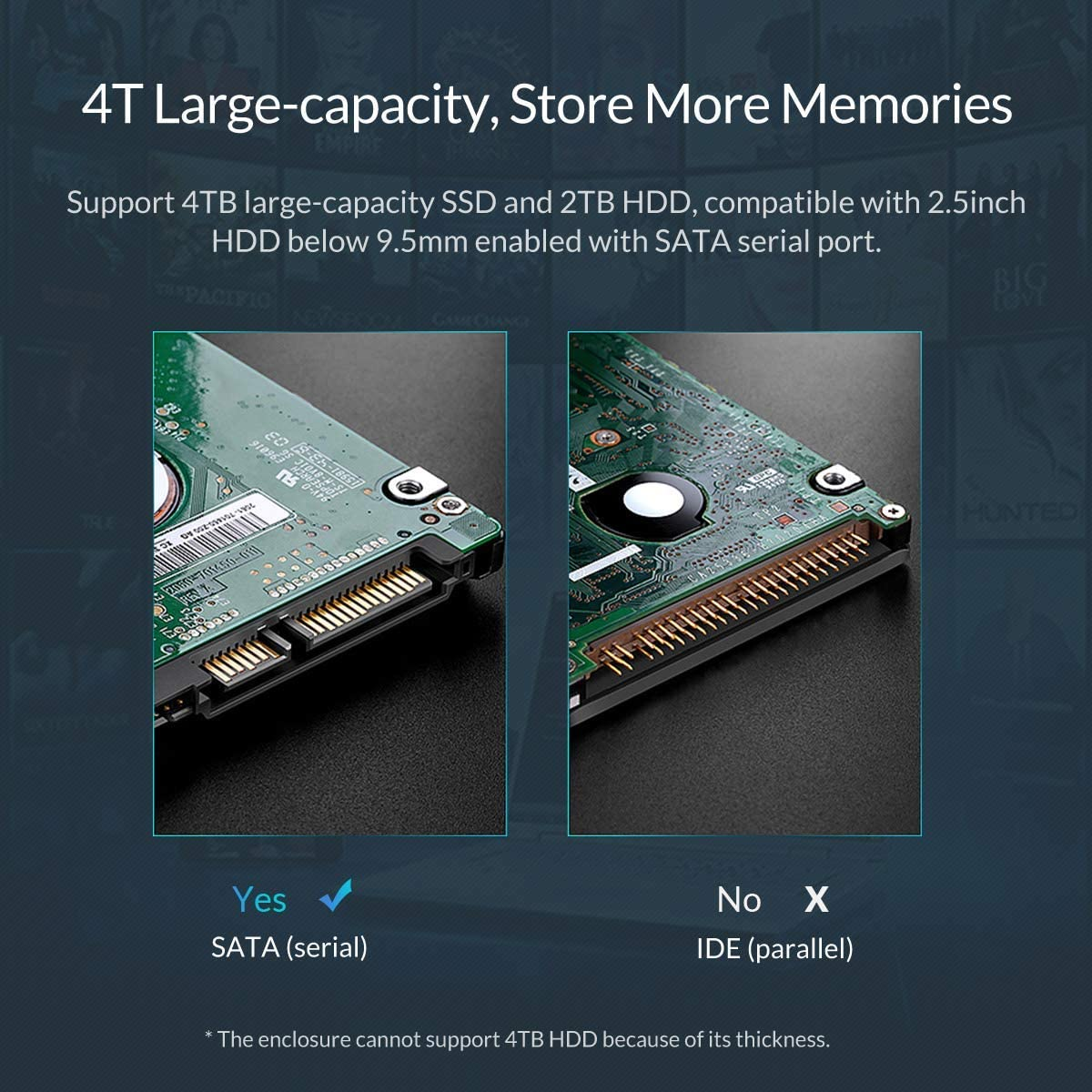 Orico Caja USB C a USB 3.0 Tipo-A de disco duro externa para 2,5 ...