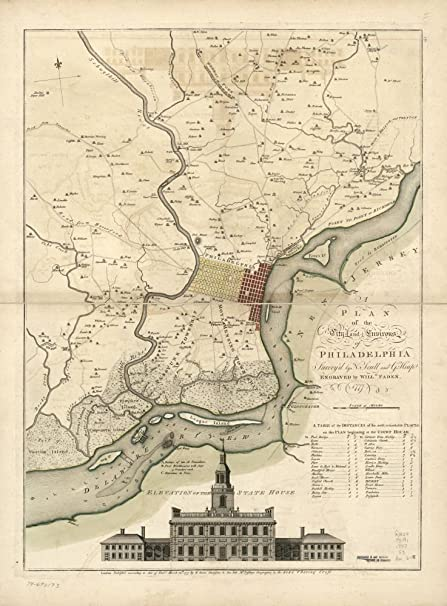 Vintage Philadelphia Map Amazon.com: Vintage 1777 Map of A plan of the city and environs of