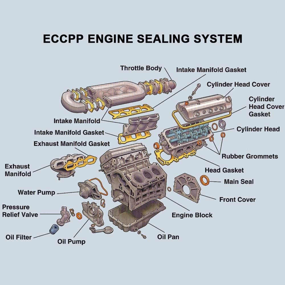 ECCPP Replacement for Head Gasket Set for 08-09 Dodge Challenger Journey Chrysler Sebring Engine Head Gaskets Kit