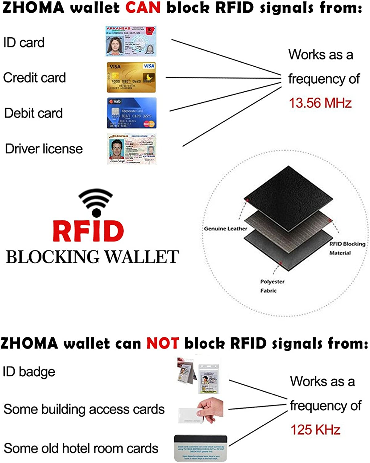 Zhoma RFID Blocking Minimalist Front Pocket Wallet Leather Credit Card Holder with ID Window