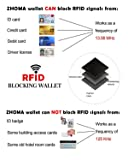 Zhoma RFID Blocking Genuine Leather Credit Card