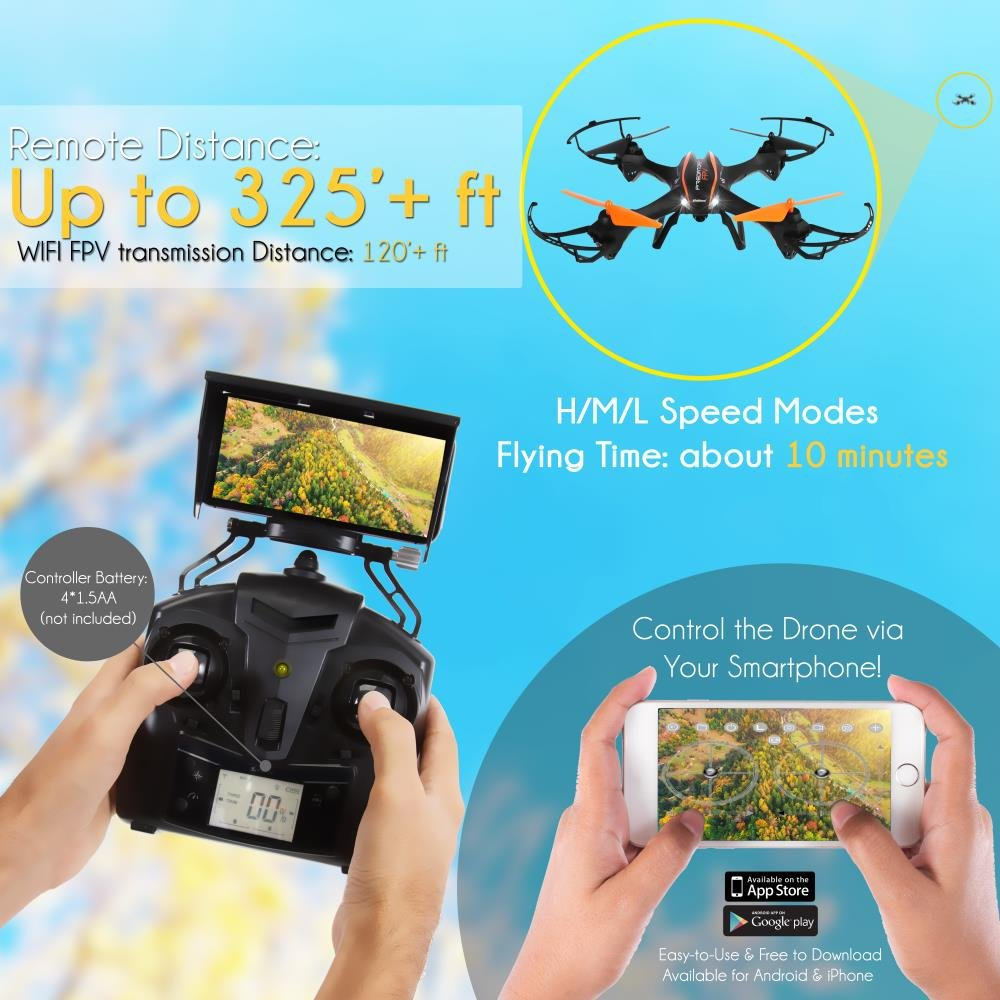 Serenelife Predator Wifi Fpv Drone 4 Channel 24g 6 Battery Low Voltage Beeper Using Cmos Timer Gyro Quadcopter With Hd Camera And Live Video Gravity Induction Rc Headless Mode Function Alarm