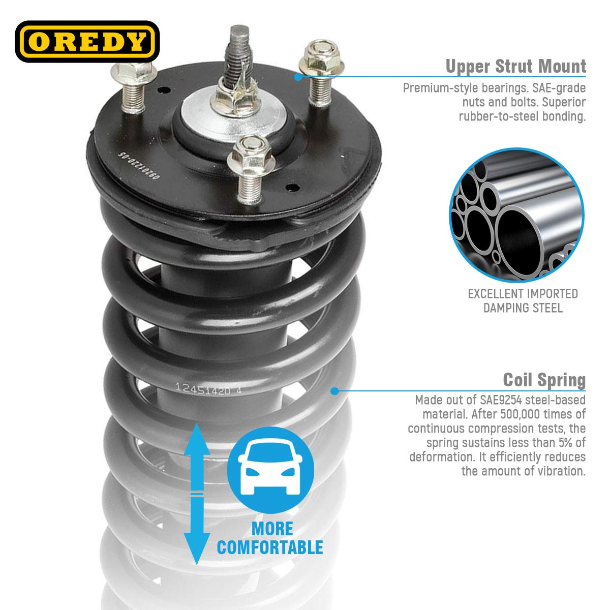 OREDY Front Pair Driver and Passenger Side Complete Struts Assembly Shock Coil Spring Assembly Kit 171347L 171347R 11931 11932 Compatible with Toyota Tundra 2000 2001 2002 2003 2004 2005 2006