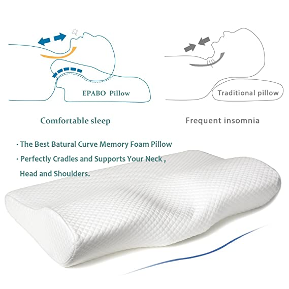 Contoured Cervical Orthopedic Pillow Mexten Product Is