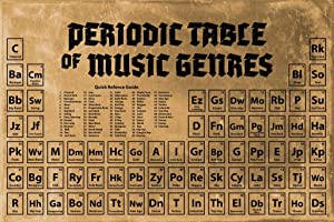 Music Classroom Poster Periodic Table of Music Genres Styles Vintage Reference Chart Theory Classical Rock and Roll Guitar Heavy Metal Band Notation Educational Cool Wall Decor Art Print Poster 36x24