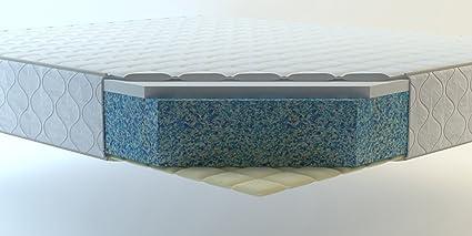 6f4ab1b37 Kurl-on Mermaid 5-inch King Size Foam Mattress (78x72x5)  Amazon.in ...