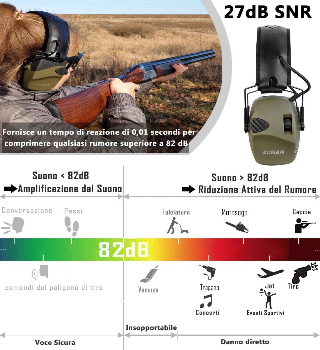 ZOHAN 054 Cuffie Poligono Elettroniche per Tiro Al Piattello, 27dB SNR Riduzione Del Rumore, Amplificazione Del Suono per La Caccia, Protezione