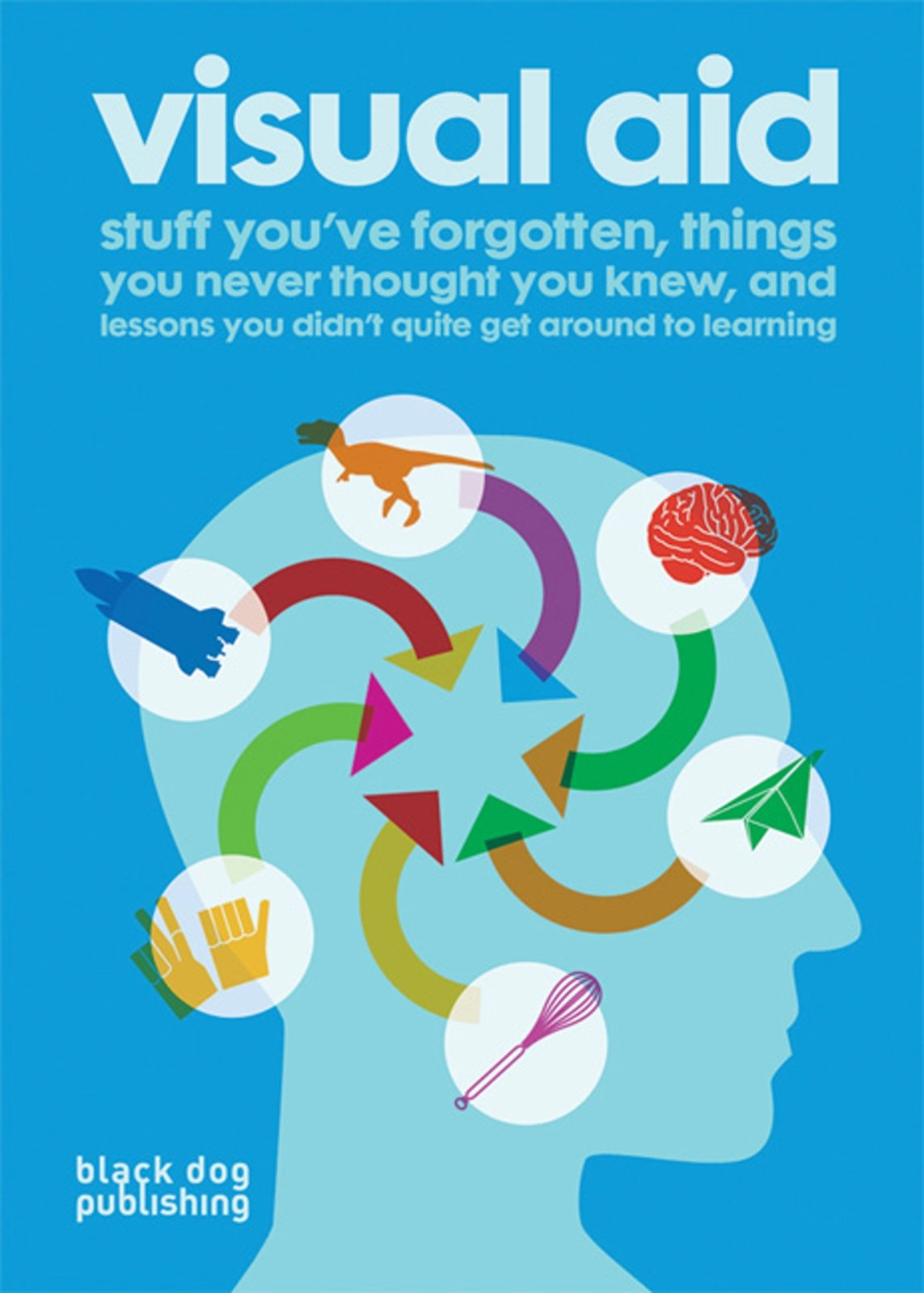 Visual Aid: Stuff You've Forgotten, Things You Never Thought You Knew And  Lessons You Didn't Quite Get Around To Learning (e): Amazon: Duncan