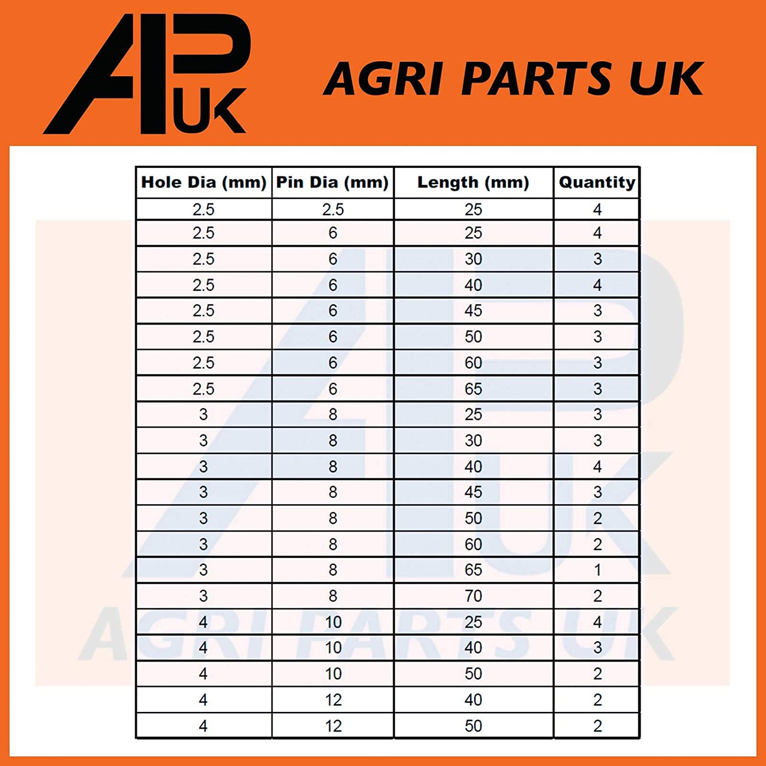 APUK 210pc Clevis Pin and Retaining R Clip Set Kit Car Tractor Truck Marine Boat Bike