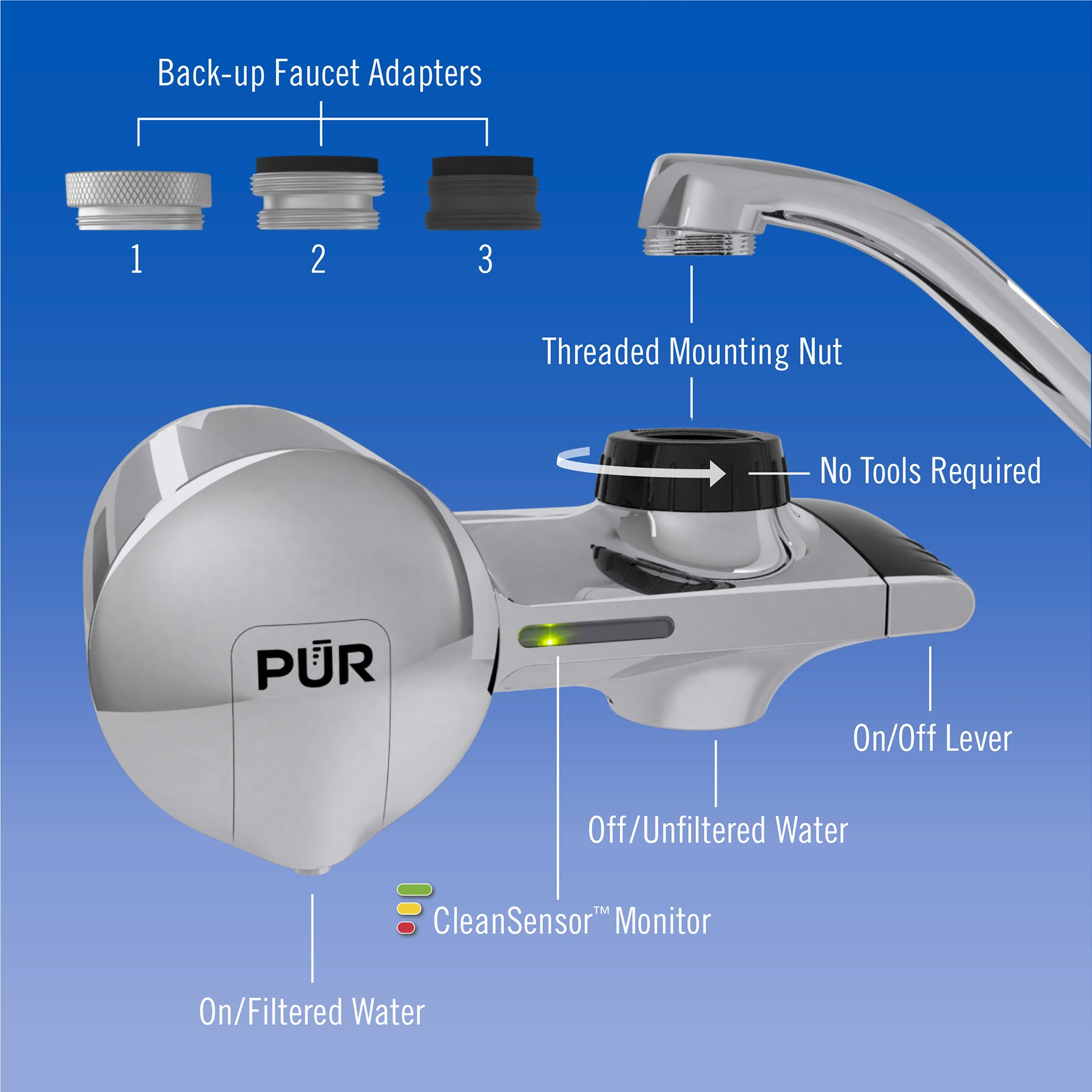 PUR Advanced Faucet Water Filter System with MineralClear Filter, Chrome, Horizontal, Indicator for Filter Status, Carbon Filter Lasts 3 Months (100 gal), Fits Standard Faucets, Easy Install, PFM400H by PUR (Image #5)