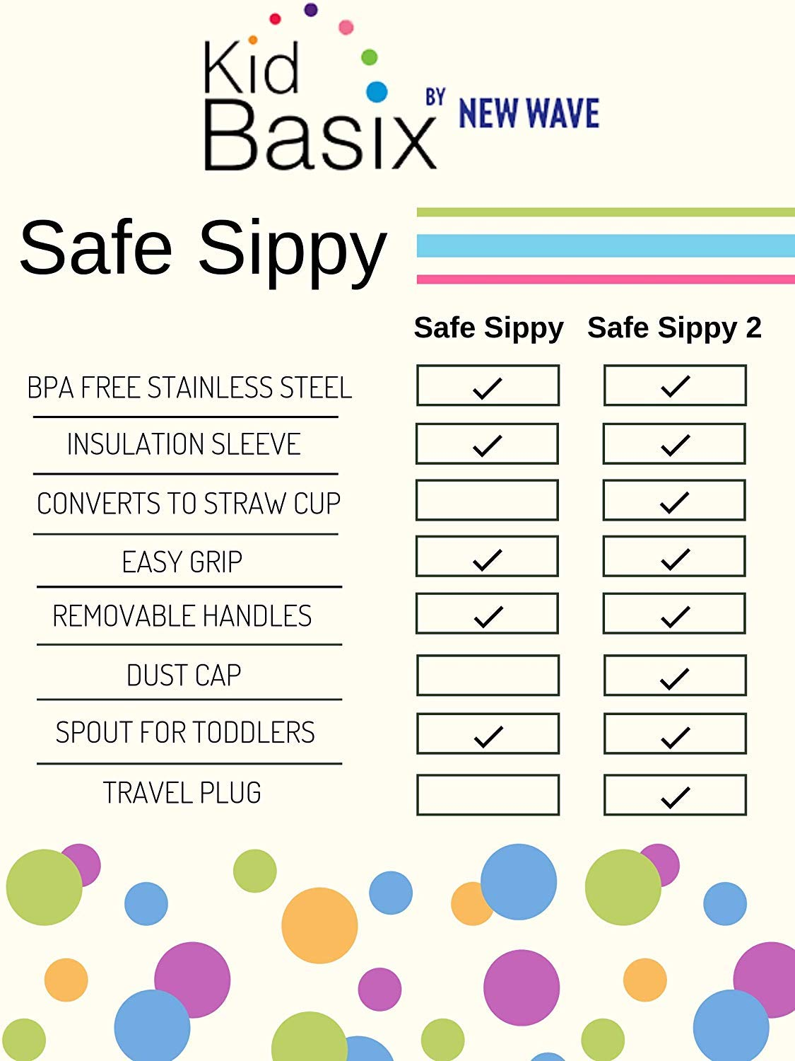 Safe Sippy 2 Trinkflasche Pink