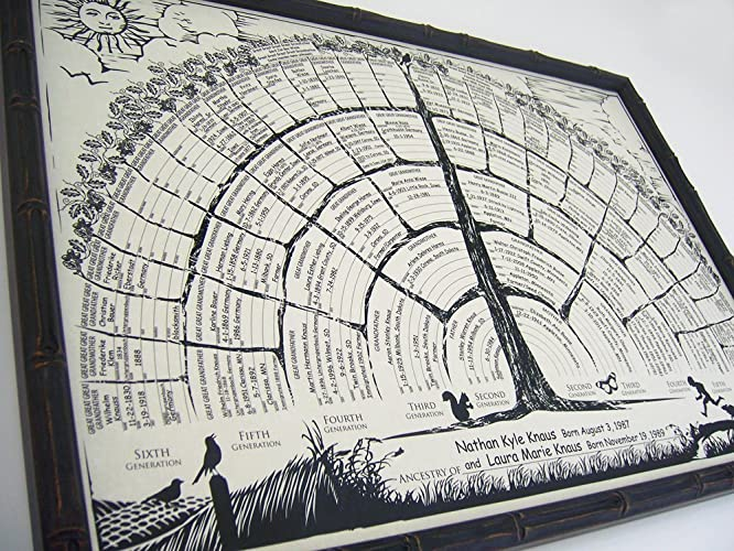 BUILD YOUR FAMILY TREE GIFT PIC PERSONALISED FAMILY KIDS HAND DRAWING ART PRINT