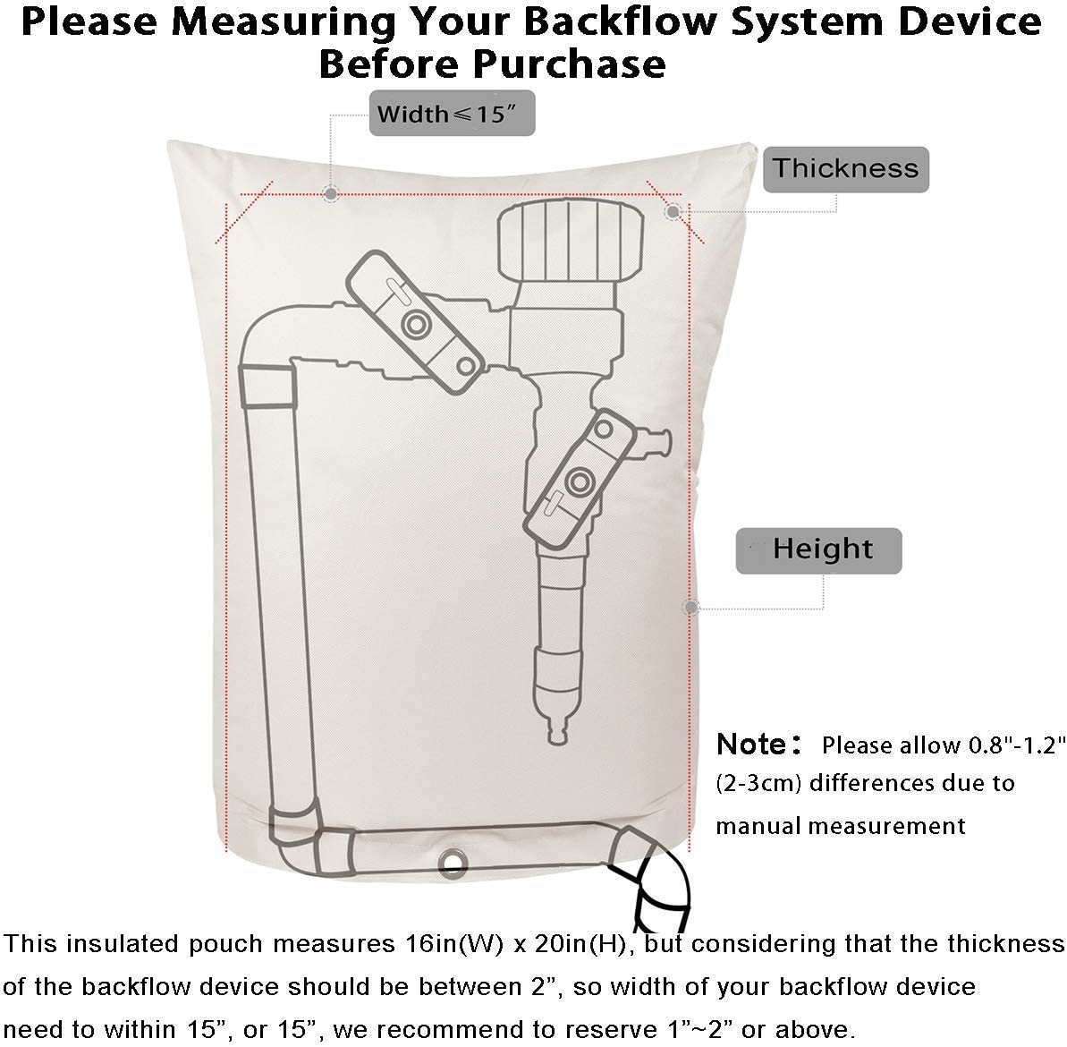 Accessories Patio, Lawn & Garden Apatner Backflow Insulation Cover ...