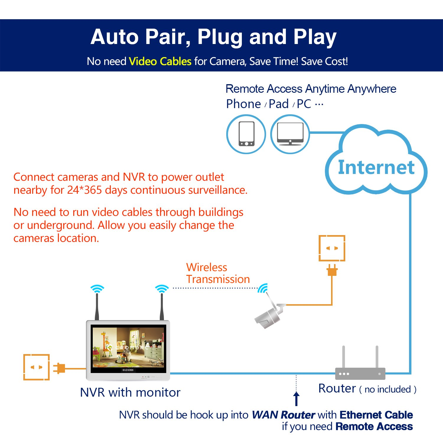 Expandable All In One With Monitor Wireless Security Cable Telephony Definition And Diagram Camera System Wifi Nvr Kit 8ch 1080p 4pcs 960p Indoor Outdoor Bullet Ip Ir