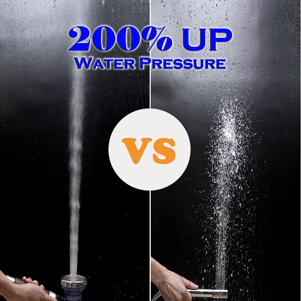 Luxsego Ionic Shower Head with Replacement Hose and Holder, High Pressure & Water Saving Showerhead for Best Shower Experience, Anion Energy Ball Handheld Shower for Dry Hair & Skin SPA by Luxsego (Image #5)
