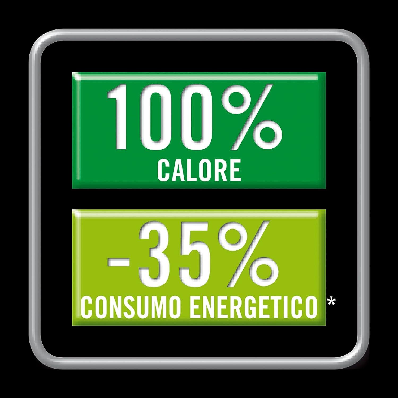 IMETEC 4926E Calefactor, 2200 W, 46.9 Decibeles, 3 Velocidades, Verde: Amazon.es: Hogar