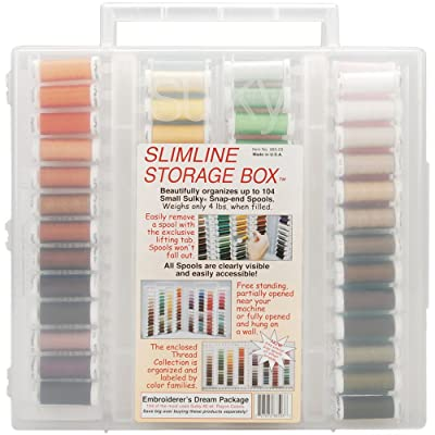 Sulky Machine Embroidery Thread Review