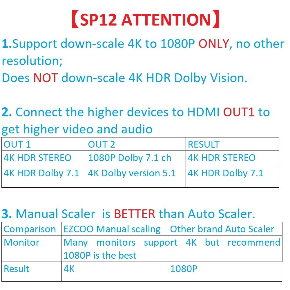 Slim Case SP12 HDMI Splitter 1x2 4K 60Hz 4:4:4 HDMI Scaler 4K 1080P Sync,Firmware Upgrade HDMI 2.0 Splitter 1 in 2 Out Audio Breakout SPDIF 5.1CH HDR Dolby Vision 18Gbps HDCP2.2 CEC