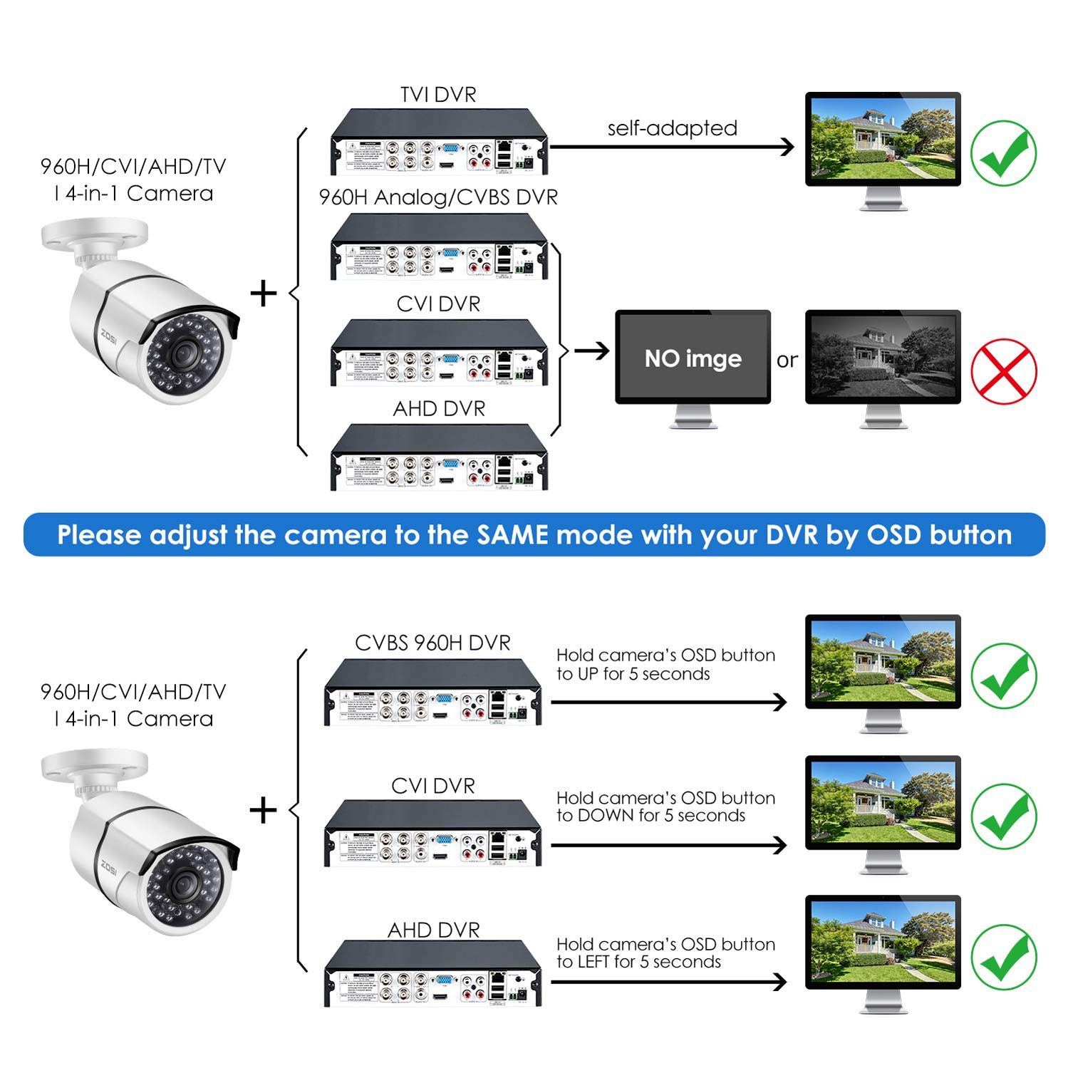 ZOSI 4 Pack 2.0MP HD 1080p 1920TVL Bullet Outdoor/Indoor Security Camera (Hybrid 4-in-1 HD-CVI/TVI/AHD/960H Analog CVBS),36PCS LEDs,100ft IR Night Vision,Weatherproof Surveillance Camera  White by ZOSI
