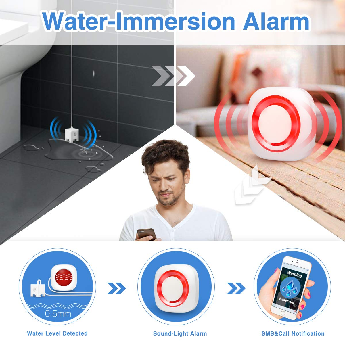 Smart GSM Water Sensor 2 Sensors, 1 Alarm Receiver Batter-Powered Flood /& Water Leakage Detector Alarm with Auto SMS Dial Alert for Warehouse Basement Pool Home Business Protection