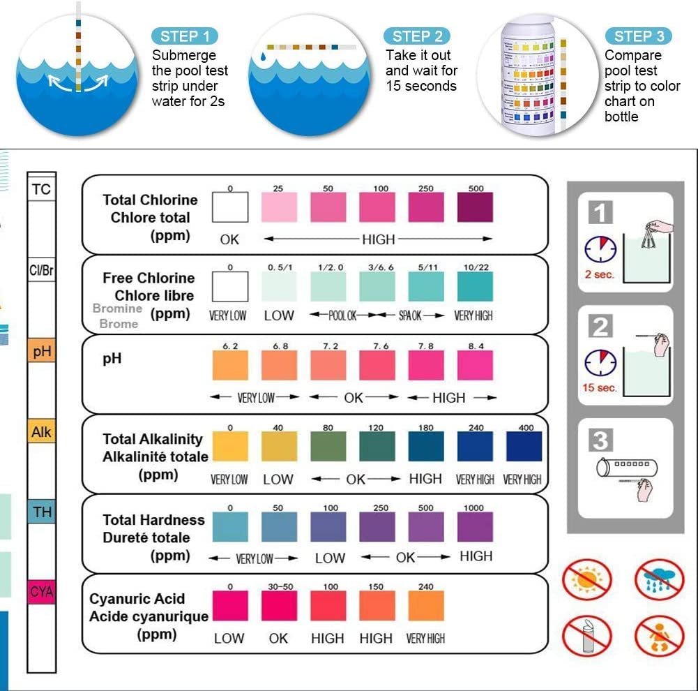Essieny Pool Water Test Strips with Orange Swimming Earplugs