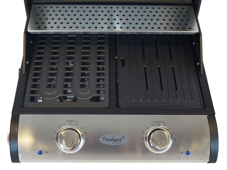 Jamestown Elektrogrill Theo Test : Traedgard® elektro tischgrill indio 300e aus edelstahl 2400 watt
