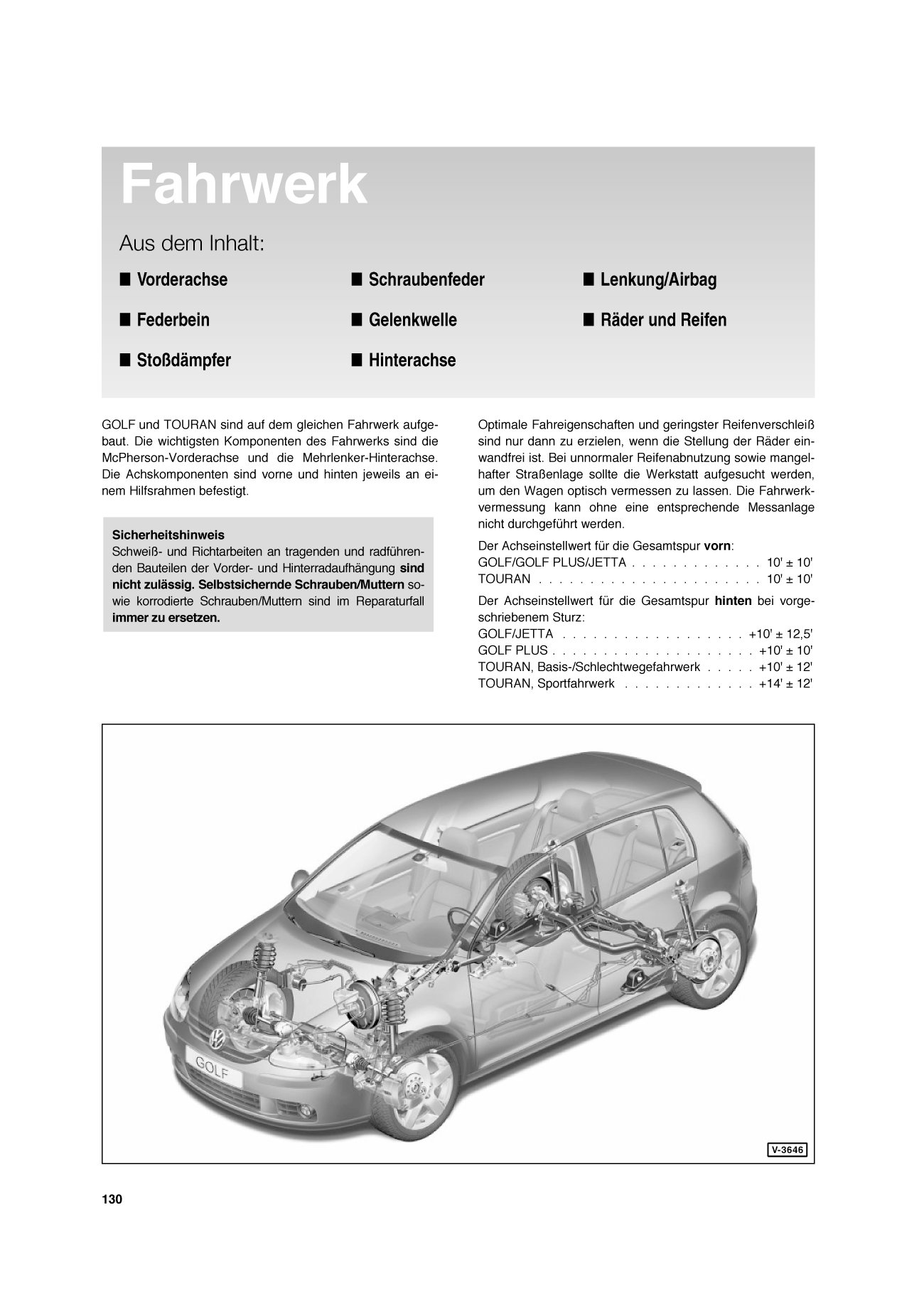 Großartig Komponenten Eines Automobilmotors Zeitgenössisch - Der ...