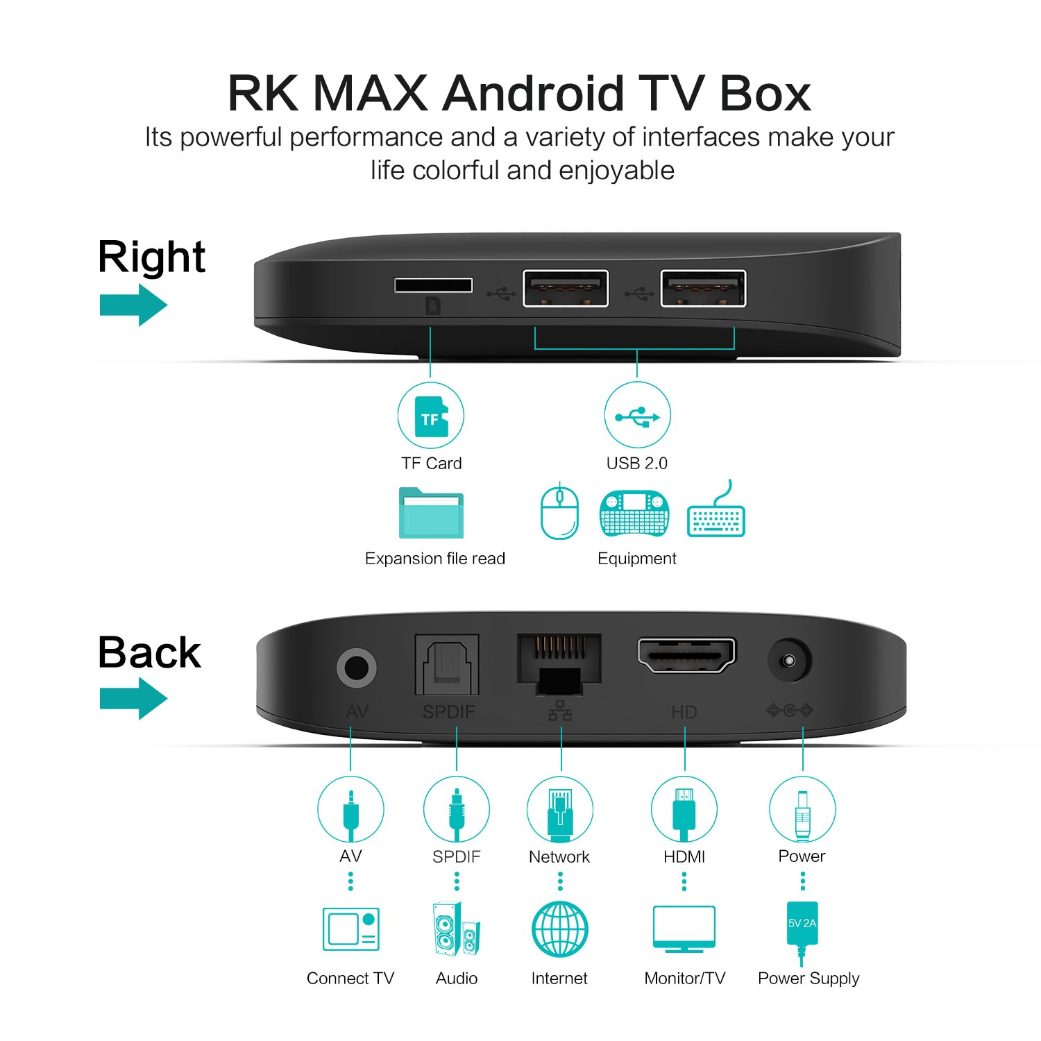 Android 6.0 TV Box-TICTID RK MAX TV Box 2G + 16G Bluetooth Acelerador para 3D/H.265/HD Realvideo reproducción en 4K con Mini Teclado Inalámbrico Smart TV ...