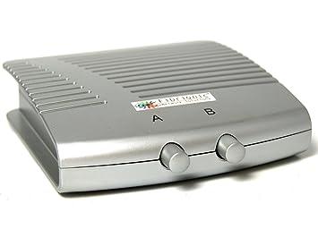 Fibrionic PE930 - Conmutador HDMI de 2 Compartimento de Switch ...